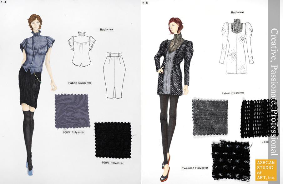 Parsons Fashion Design Curriculum
