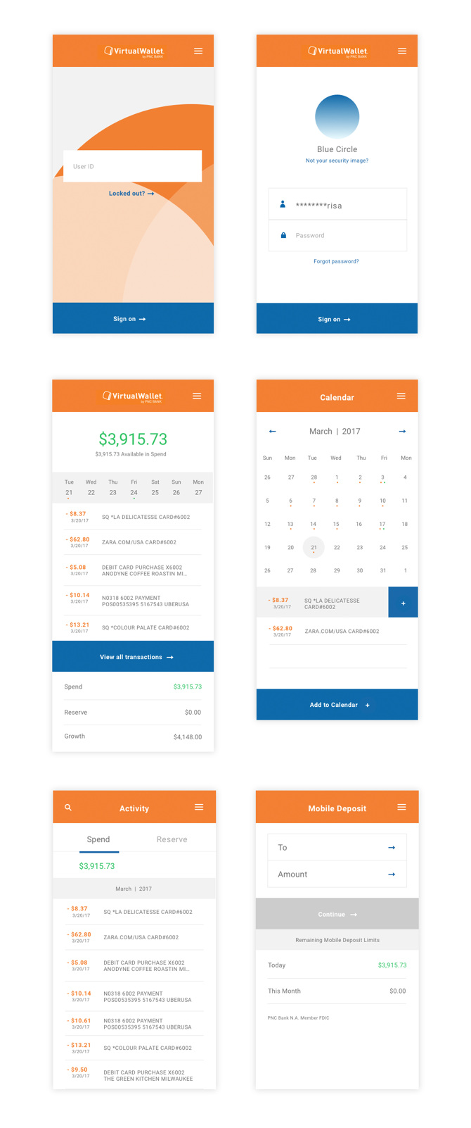 PNC Virtual Wallet –aspirational redesign - Andrea Harris