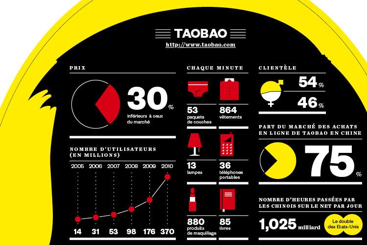 M Magazine Jack Ma Infographic Www Latigre Net