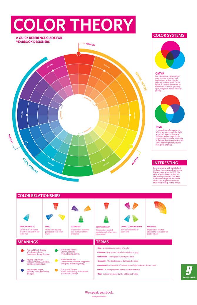 Graphic Design True Middle