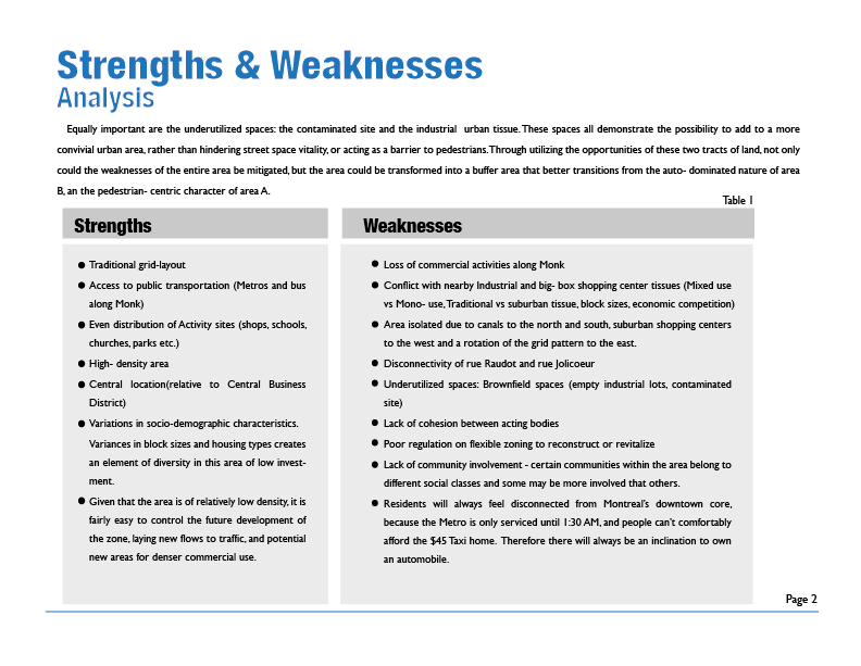 swoc analysis Collaborate on an online swot analysis to explore your strengths, weaknesses, opportunities, and threats activate your swot analysis with a strategic okr plan.