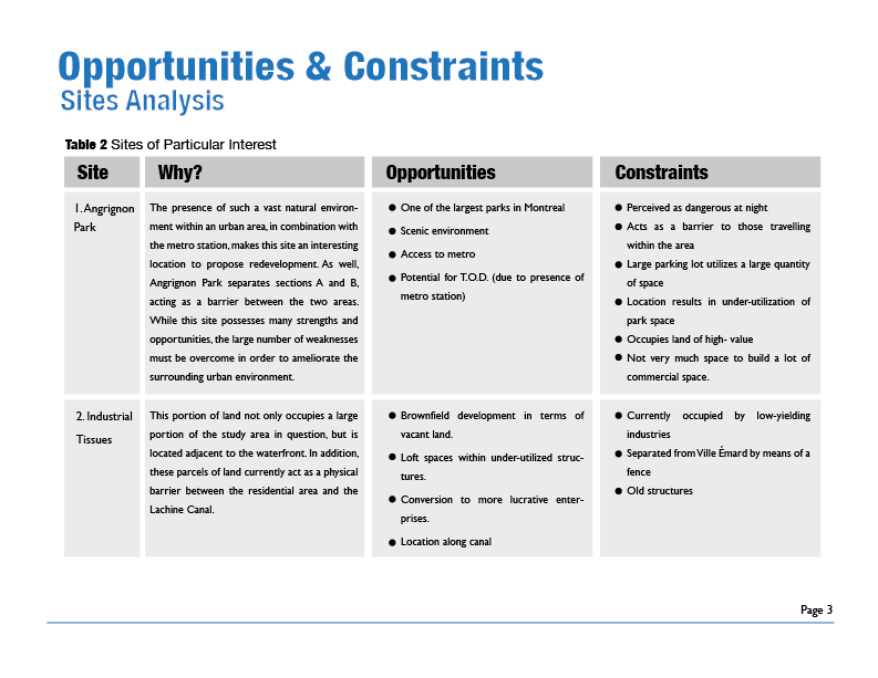 swoc analysis Swot analysis (alternatively swot matrix) is a structured planning method used  to evaluate the strengths, weaknesses, opportunities, and.