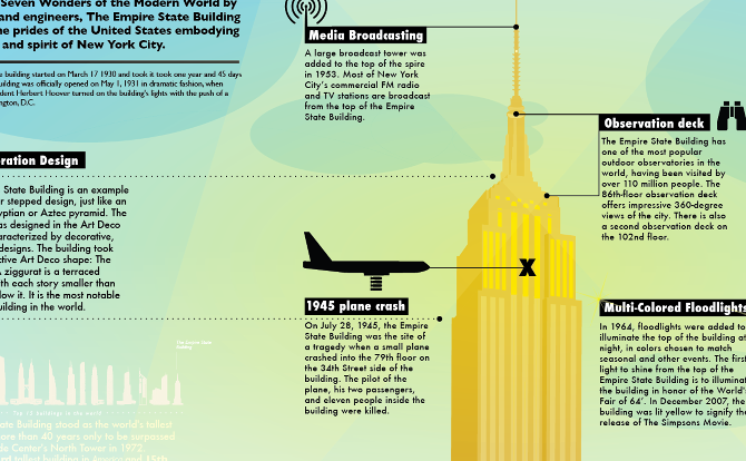 Empire State Building Info