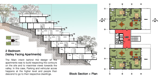 Hill Housing Design Fareeha In