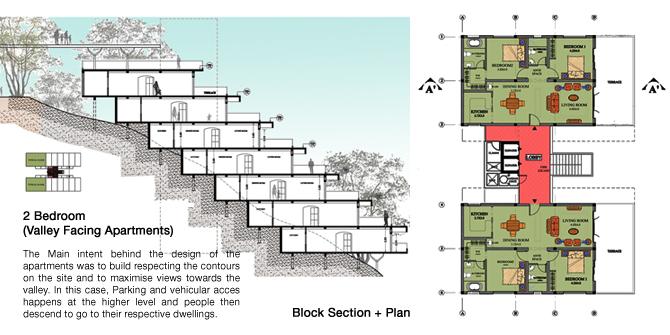 Hill Housing Design Fareeha In