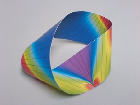Escher mobius strip ii