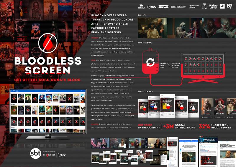 Bloodless Screen / SBT - Francisco Oliveira - Art Director