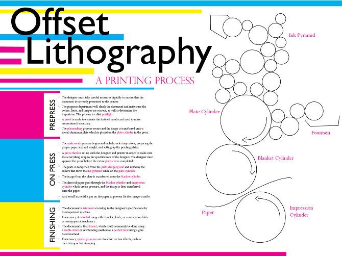 gcse product design coursework example