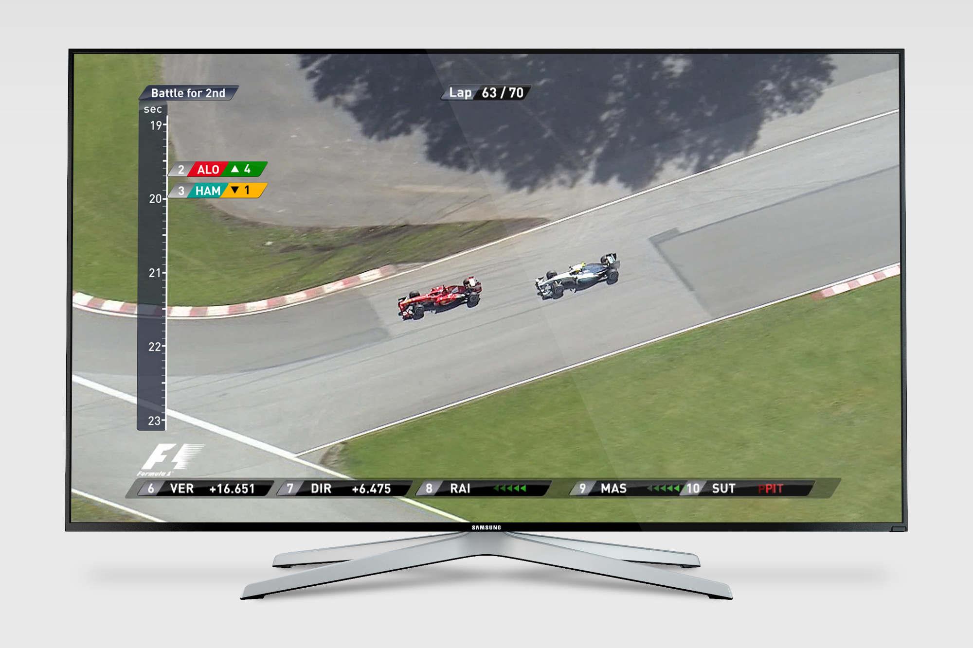 Formula One TV Infographics - Calum Hale | Graphic Designer