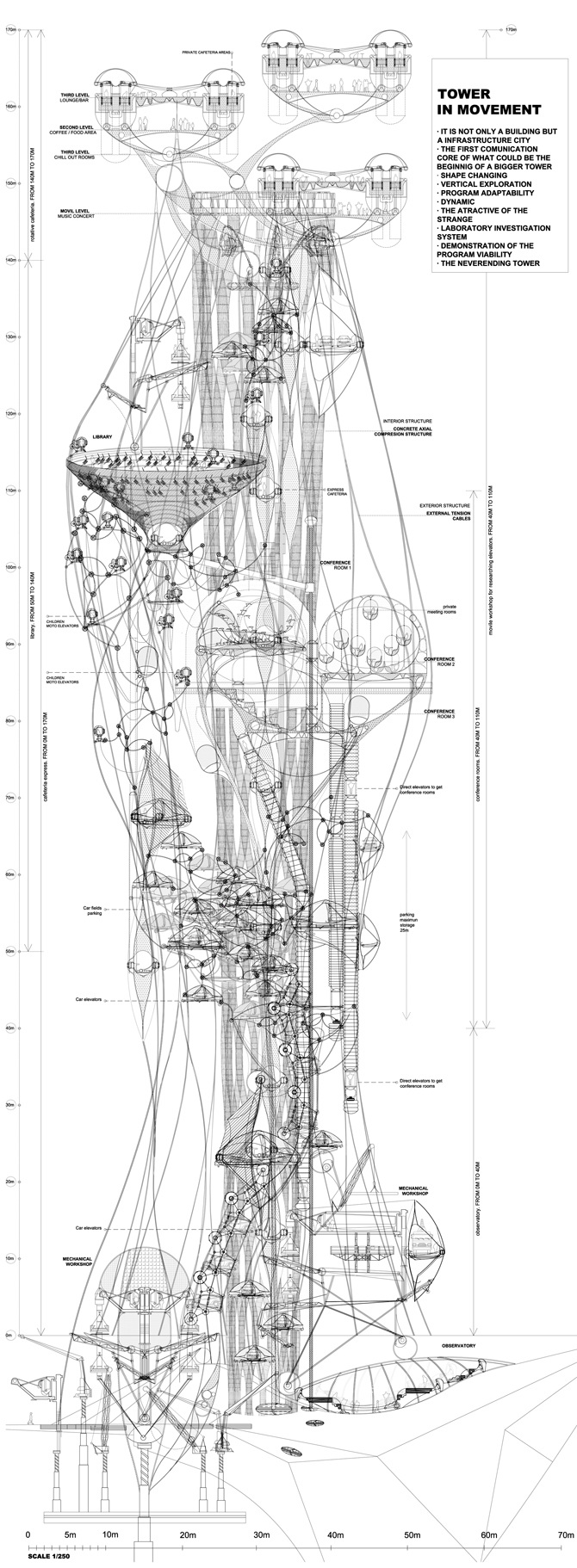 Elevator Tower Ana Pealba Ladder Diagrams Are An Adaptation Of Earlier Technology Called It Is Not About Making A Nice Building Up Machine Able To Adapt Itself Into Its Reality