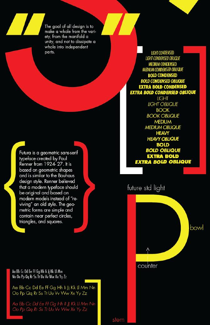 Futura Type Specimen - Sheldon McNeil