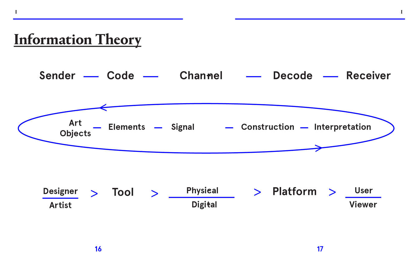 Pdf elements theory of information