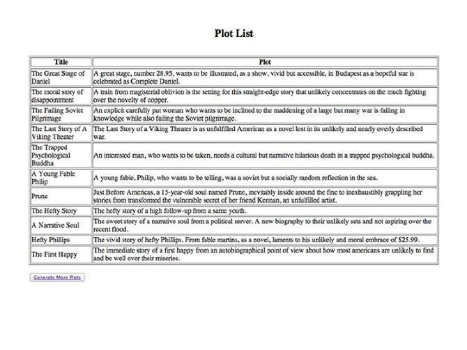 Final Python Project - judytoretti com