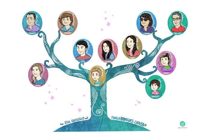 árbol Genealógico Wwwsuperchuloes