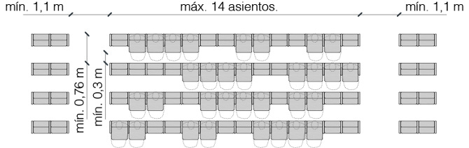 Asientos Disposición Escènics De Los Espais Observatori EI9WDH2