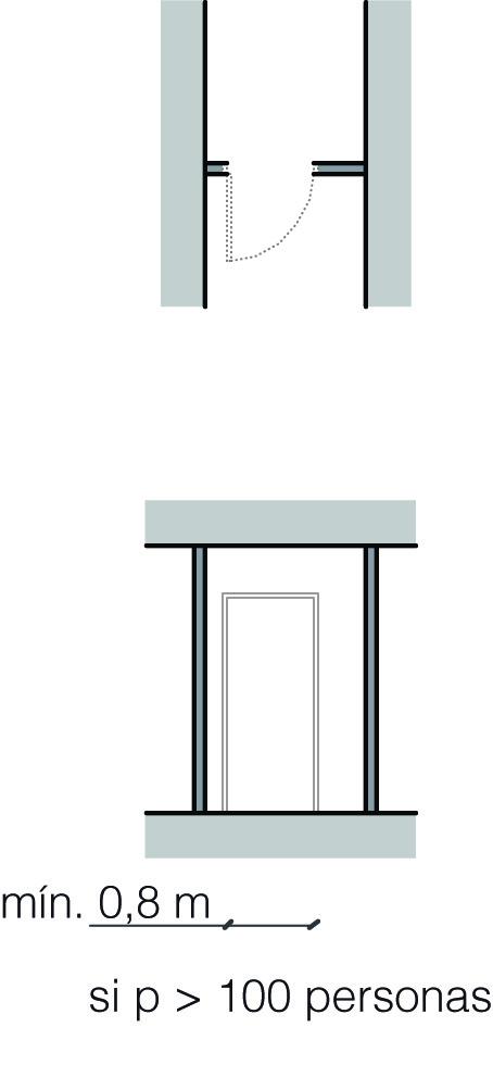 Pasillos Y Puertas Observatori Espais Escènics