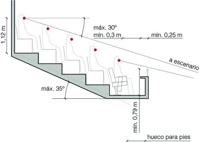 Caracter sticas de palcos y tribunas observatori espais for Arquitectura de interiores a distancia