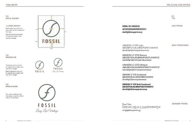 Fossil Rebrand Identity Manual - karlaangelica - Personal network