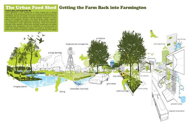 Farmington Urban Agriculture Peter Bedn 225 R Architecture