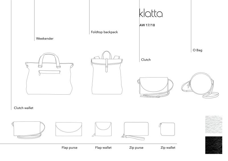 Klatta Aw 1718 Paper