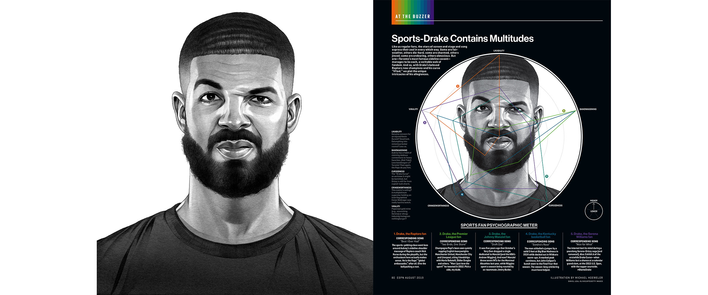 Portraits - Michael Hoeweler Illustration
