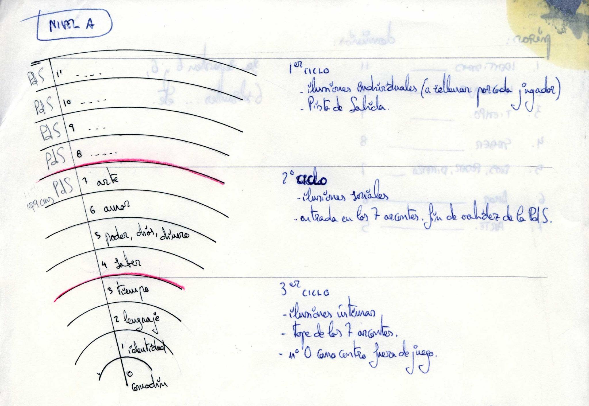 Eshkol-Wachman Movement Notation (EWMN), 1969.