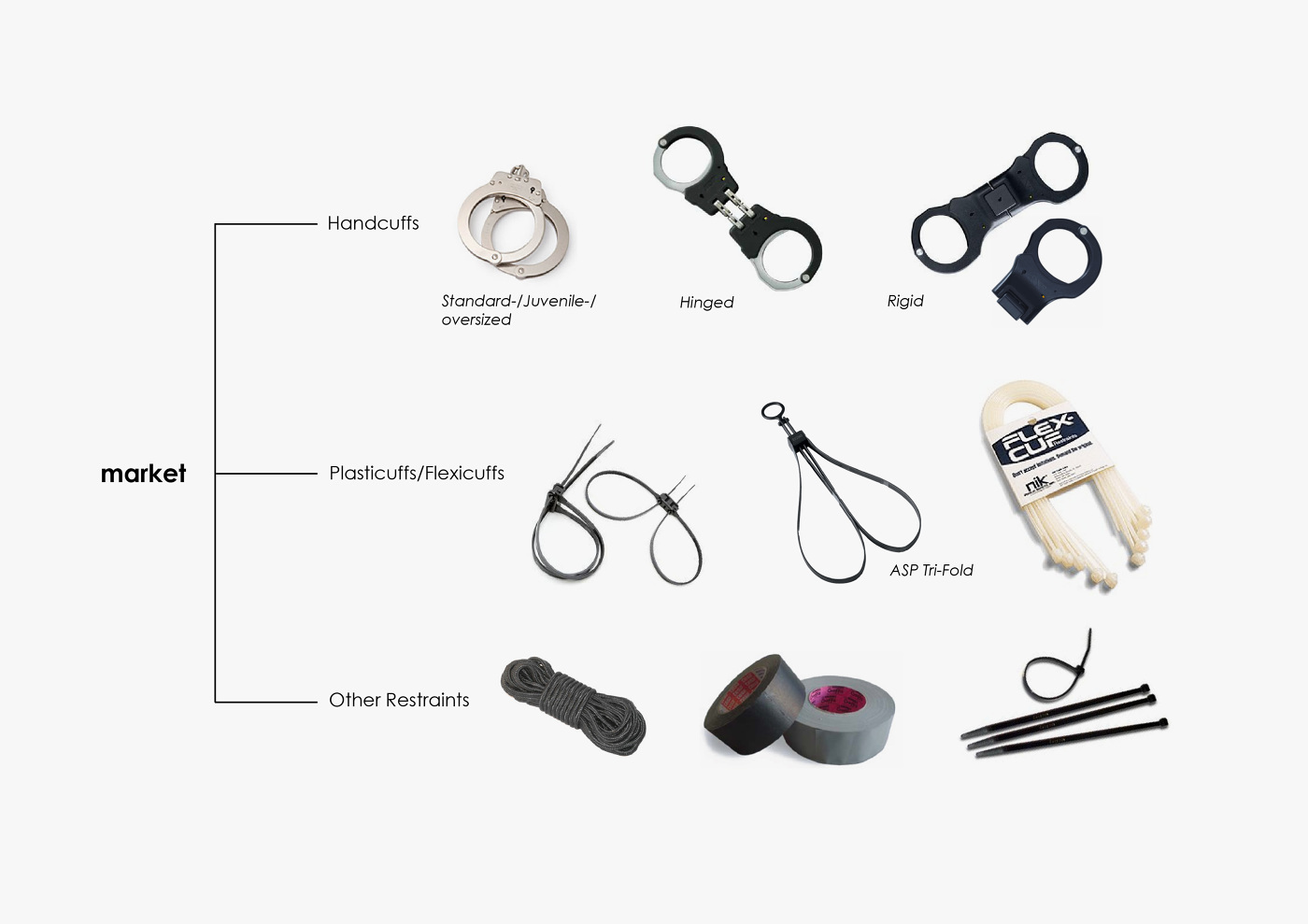 Updating Handcuffs - Industrial Design Portfolio Of Jade -5252