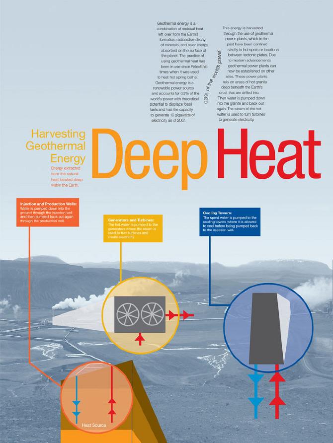 geothermal energy poster dejiacomo